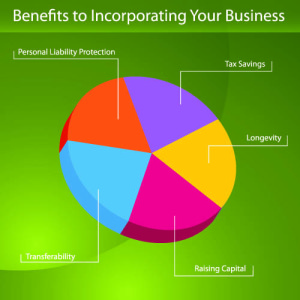 Benefits of incorporation
